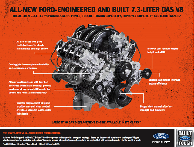 Ford Excursion V8 engine