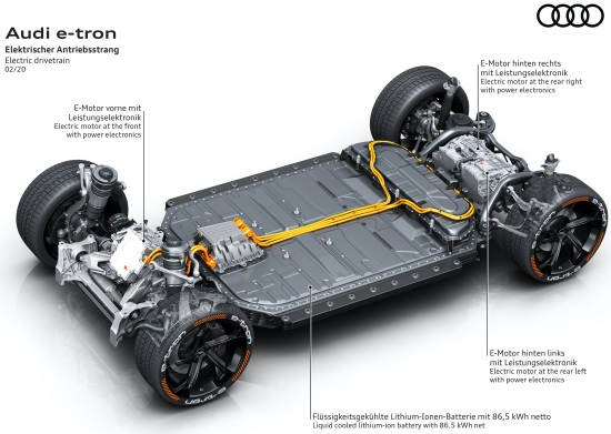 2021 Audi Q9 e-tron
