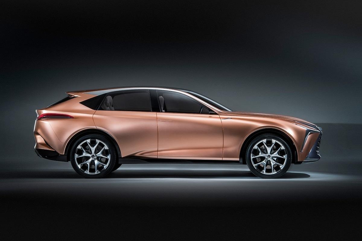 All-New 4 Lexus RX 4 (Redesign Details) - Future SUVs