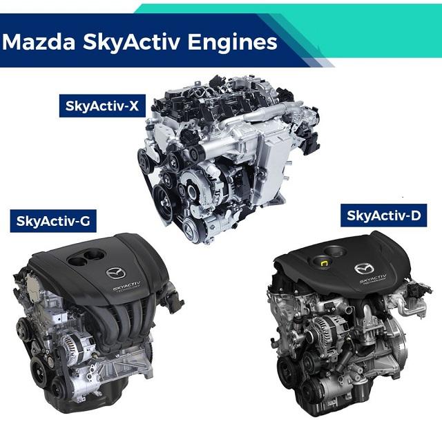 2022 Mazda CX-5 skyactiv