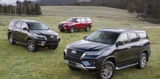Toyota Fortuner 2022 price