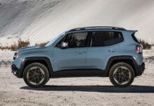 2022 Jeep Baby SUV concept
